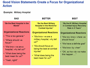 Vision Statements.png